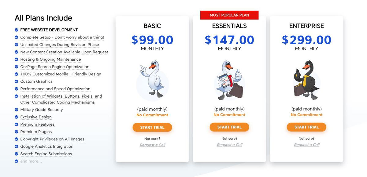 Web Lakeland pricing plans. Our basic plan starts at just $99/month. Most customers choose our essentials plan for $147/month. See our pricing page for more information.